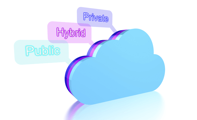 La nube híbrida