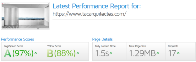 Resultados análisis TAC en GTmetrix